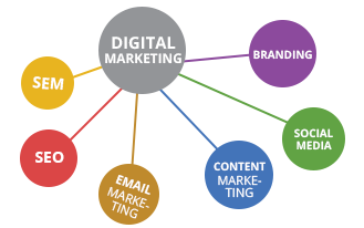 digital_marketing-1-1