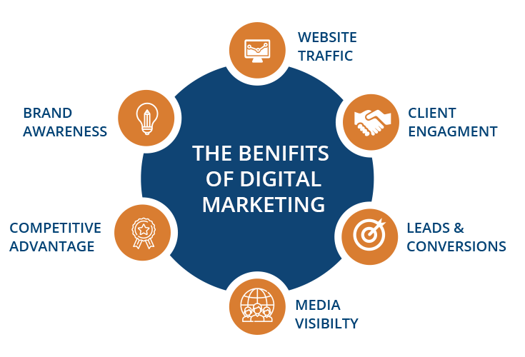 digital_marketing-2